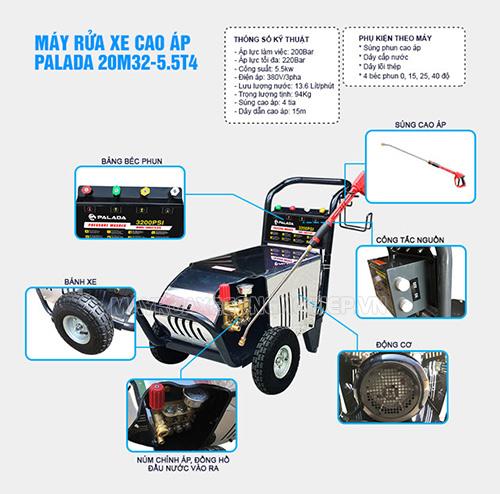 Cấu tạo của máy rửa xe cao áp Palada 20M32 – 5.5T4
