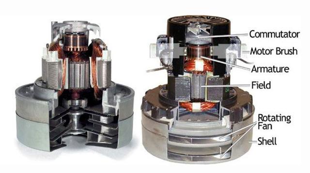 Cấu tạo chung của các loại motor gồm 2 phần là Roto và Stator